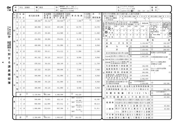 給与所得・退職所得に対する源泉徴収簿