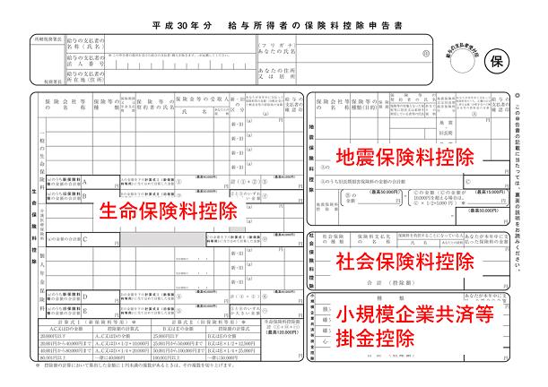 保険料控除申告書のイメージ