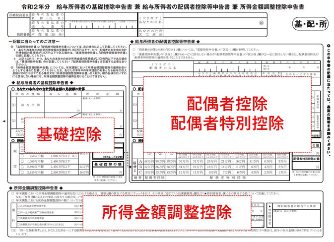 基礎控除申告書のイメージ